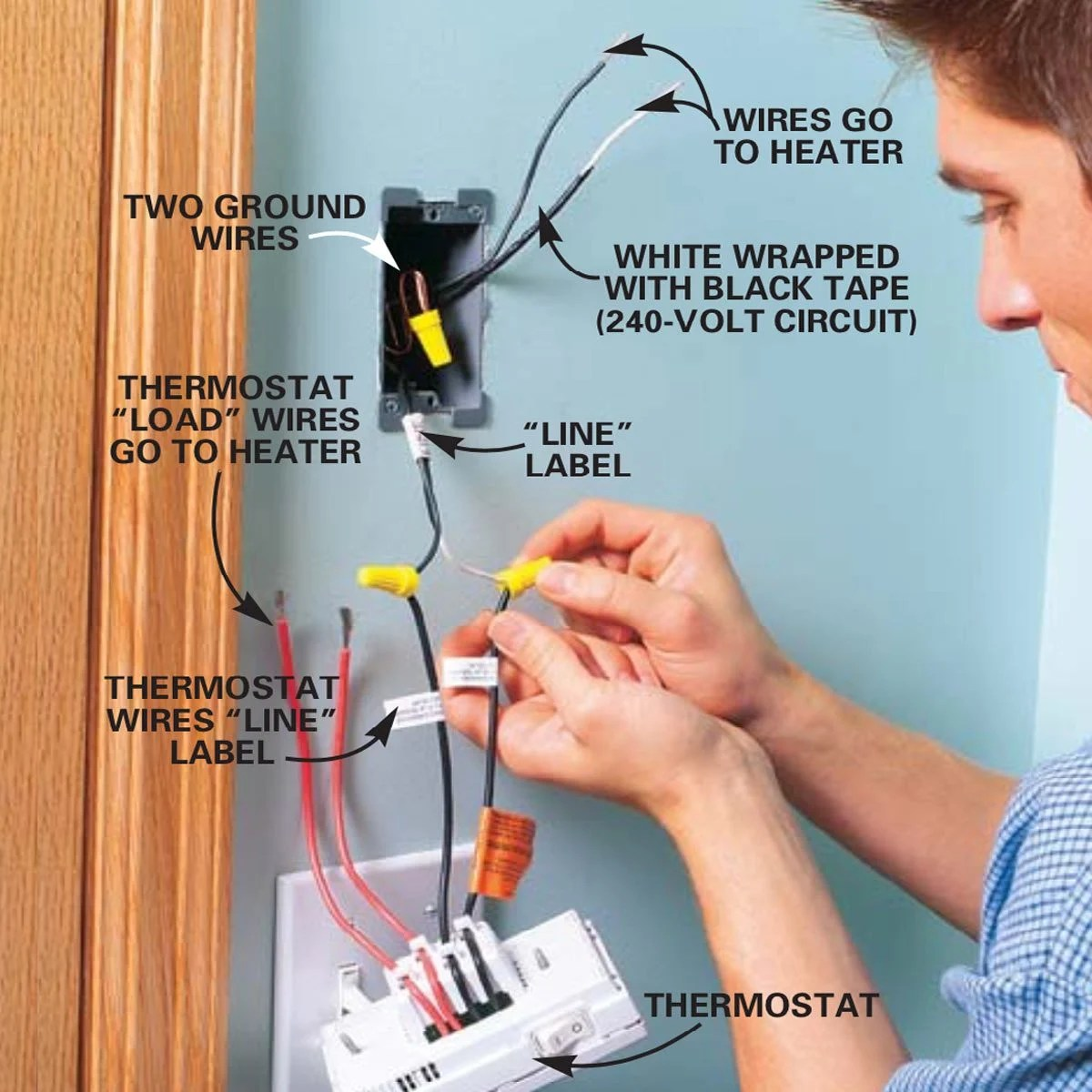 Garage Heater Extension Cord Installing Electric Heaters Family Handyman The Family Handyman