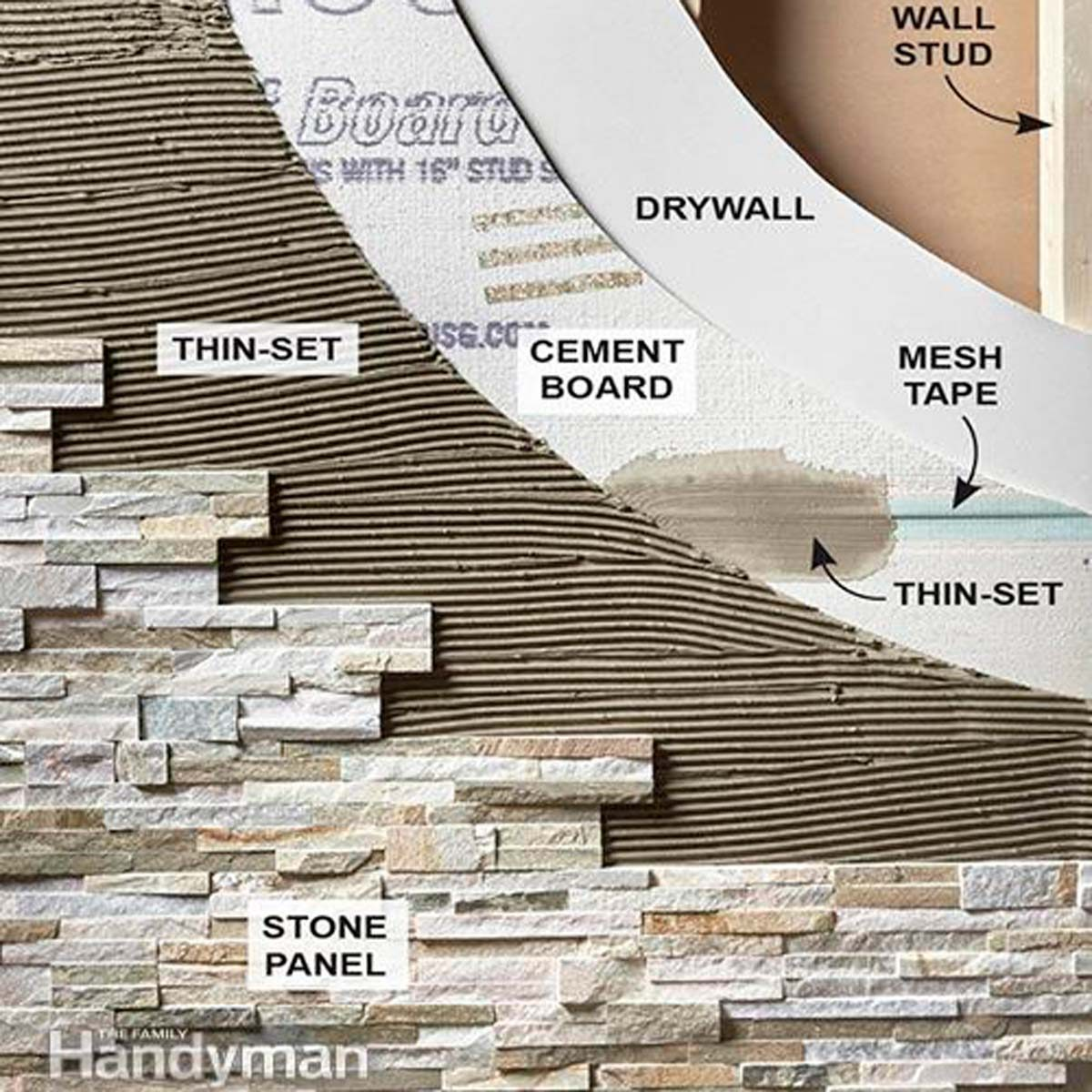 Installing Cultured Stone Fireplace Create A Faux Stone Accent Wall Using Faux Stacked Stone