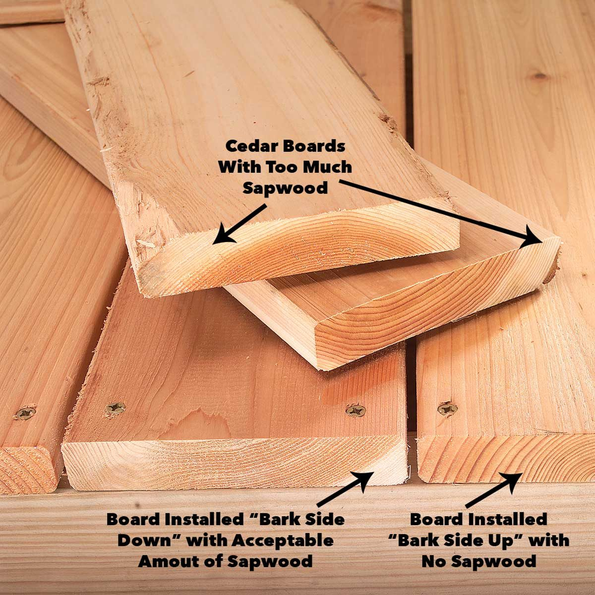 Home Depot Cedar Deck Boards How To Buy Decking Boards Lumber The Family Handyman