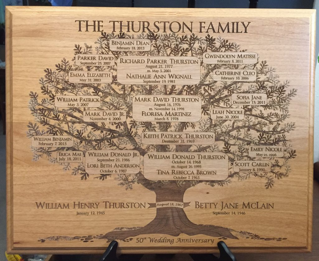 pictures of family trees examples