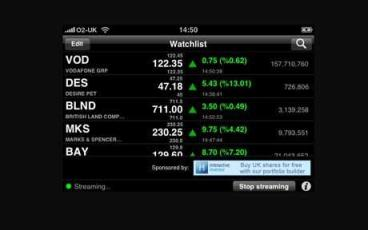 Share Price iPhone App Review