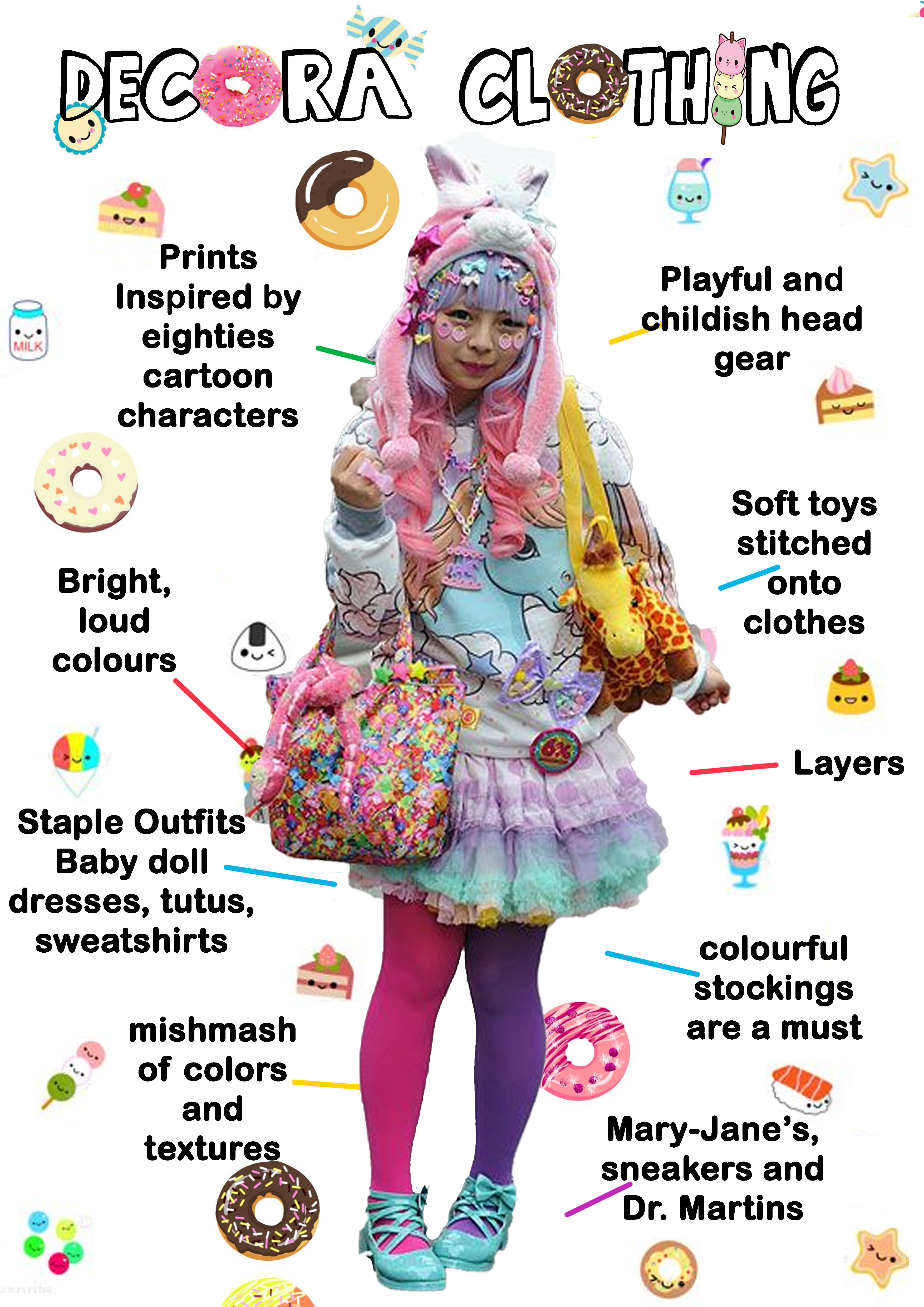 Decora Decoding The Decora Girls A Japanese Youth Subculture