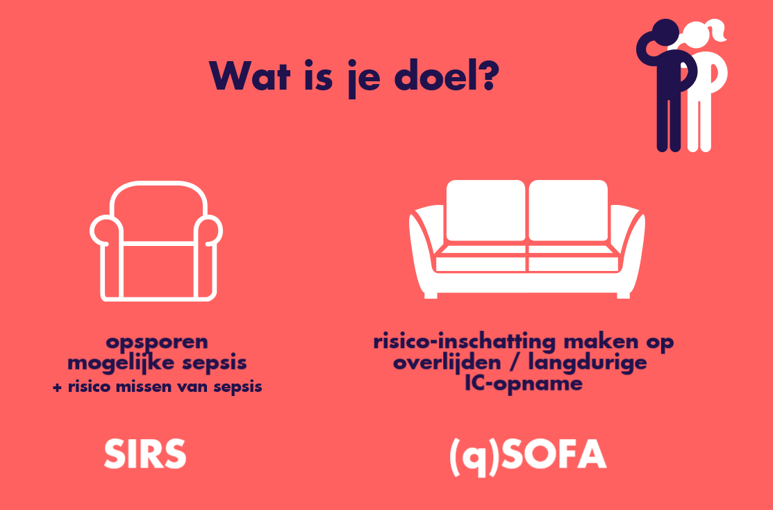 Difference Between Qsofa And Sofa Sirs Criteria Or Qsofa Baci Living Room