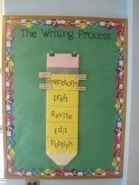 classroom | Fun in Fifth Grade at JCS