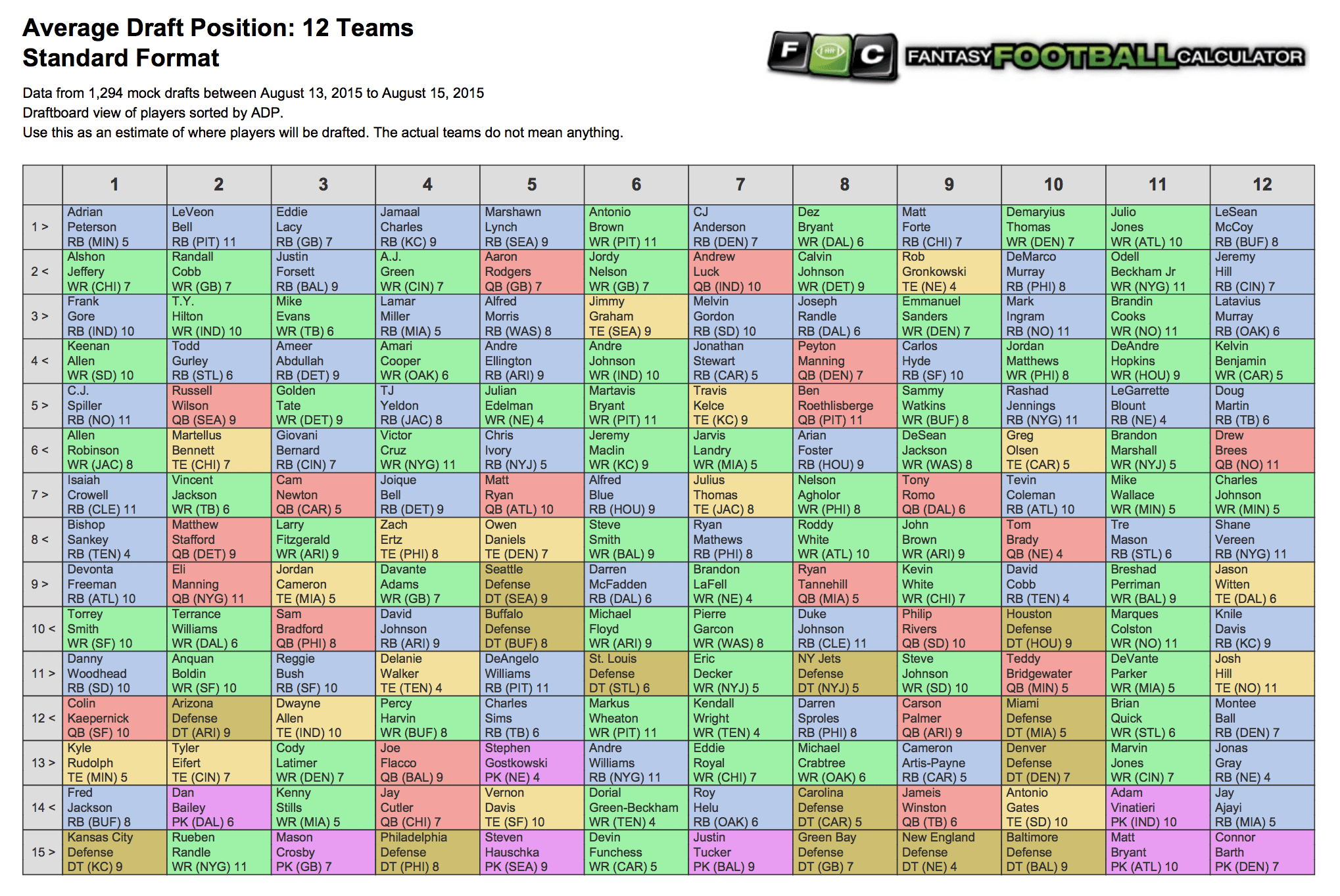 Generate Calendar Man Free Custom Calendar Customize Print Your 2018 Calendars Average Draft Position Adp Fantasy Football 2017