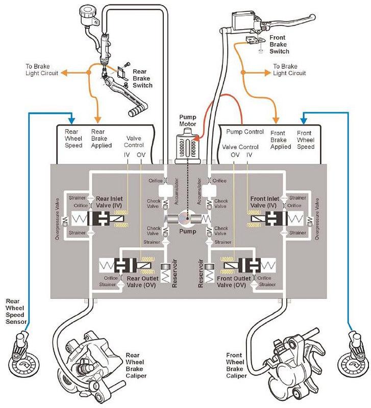 1997 Bmw F650 Wiring Diagram Wiring Diagram