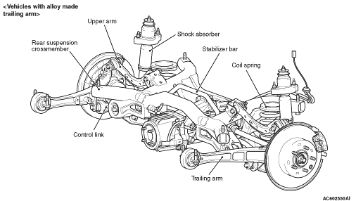jeep patriot rear suspension diagram rear suspension changes jeep