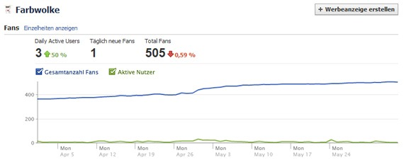 Facebook-Statistik-Fan-Page-1