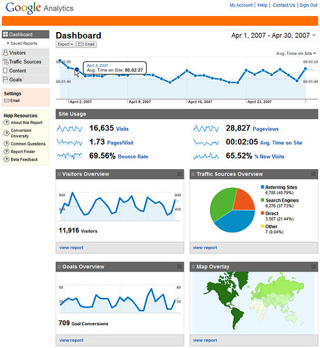 Google Analytics neu
