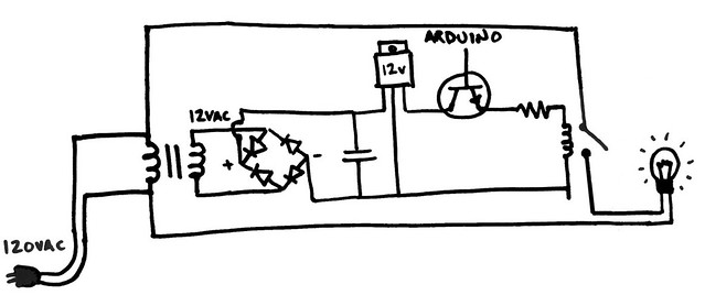 bridge diagram flickr photo sharing