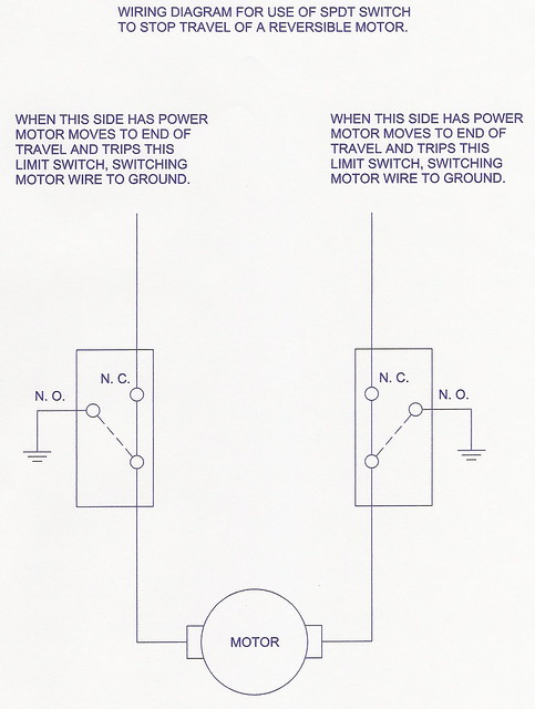 for momentary spdt switch wiring diagram momentary dpdt normally