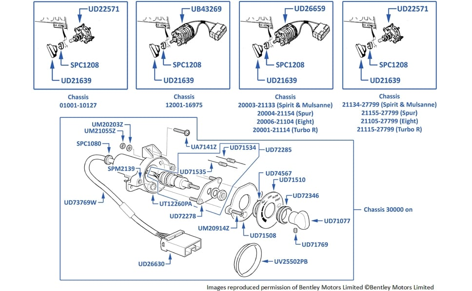 Electrical  Ignition 1980 to 2003