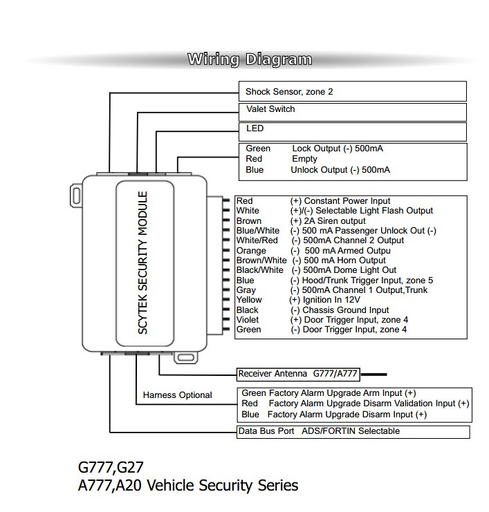 Astra Remote Start Wiring Diagram Wiring Schematic Diagram