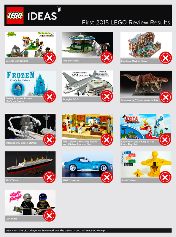 LEGO Ideas 1st 2015 Review