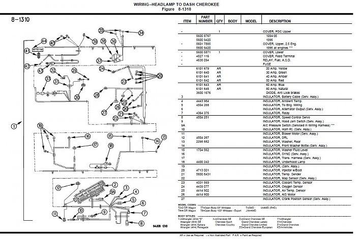 Fuse Box 94 Jeep Grand Cherokee Wiring Diagram