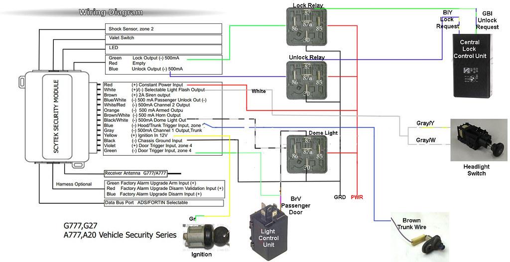 Bmw E30 Alarm Wiring Diagram circuit diagram template