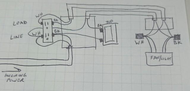 wiring basement remodel