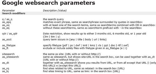 parametros url google search