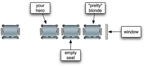 Helpful diagram