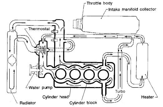 1987 nissan 200sx wiring diagram