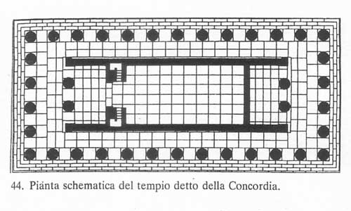 Plan of the Temple of Concord, Agrigento