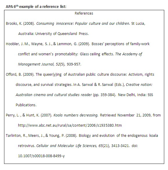 sample of harvard referencing essay - Examples Of Referencing In Essays