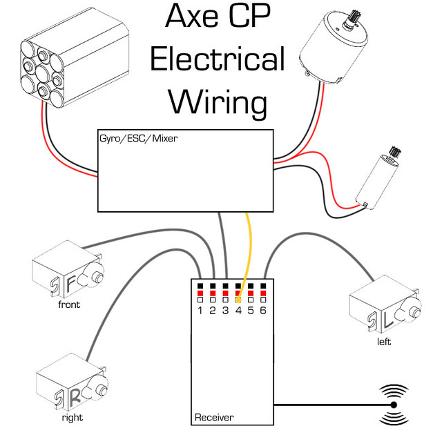 electrical wiring box sizes