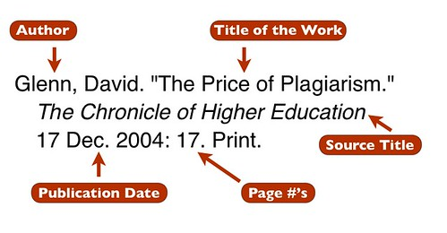 3 Citation Basics - Citations 101 - LibGuides at Oregon State - mla source format