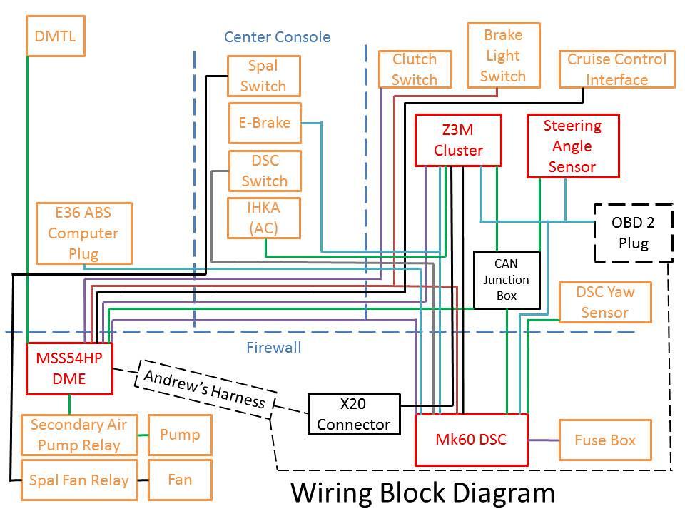 bmw e46 obd wiring diagrams