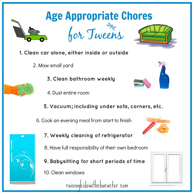 Age Appropriate Chores for Tweens Pinnable Image - Character Ink