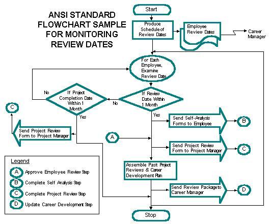 Ansi Wiring Diagram Format car block wiring diagram