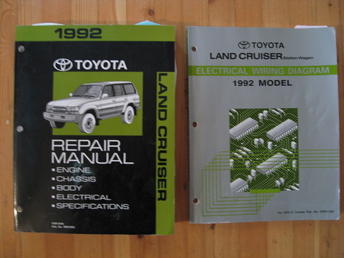 Toyota Repair Manual