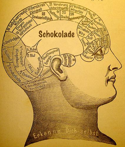 Choco-phrenology