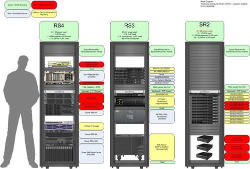 TCR Move Rack Diagram v5