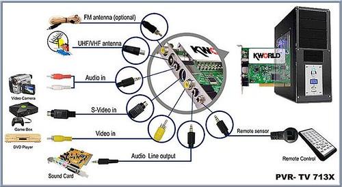 PVR-TV713X_c