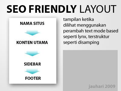 Layout SEO Friendly