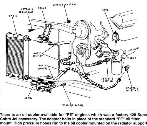 Ford Talladega History  Talladega and Spoiler Registry