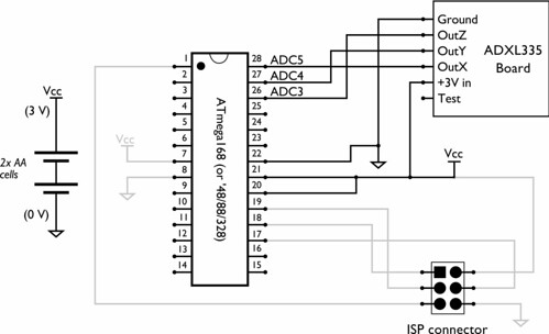 Accelerometer Wiring Diagram - Wiring Diagrams
