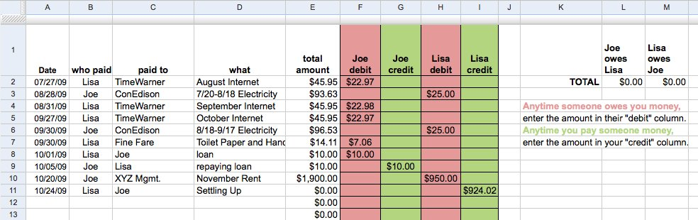 A Spreadsheet to Track Shared Expenses for Two Roommates