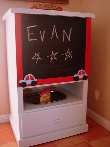 the estate of things chooses finished chalkboard