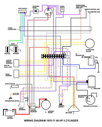 johnson 60 wiring schematic