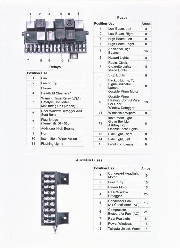 porsche 924 fuse box