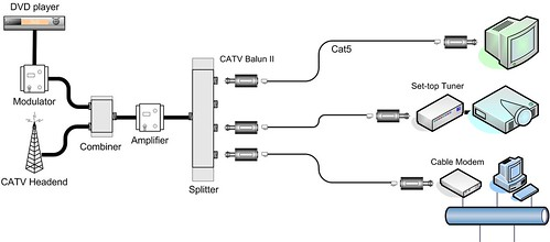cat 5 cable schematic