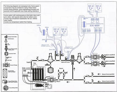 in floor heat wiring diagram