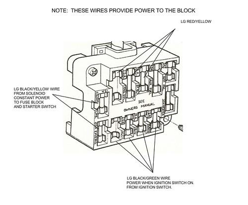1967 firebird fuse box diagram