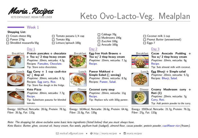 Indian Veg Meal Plan MariaRecipes \u2014 Keto Enthusiast, Indian Food - basic meal planner