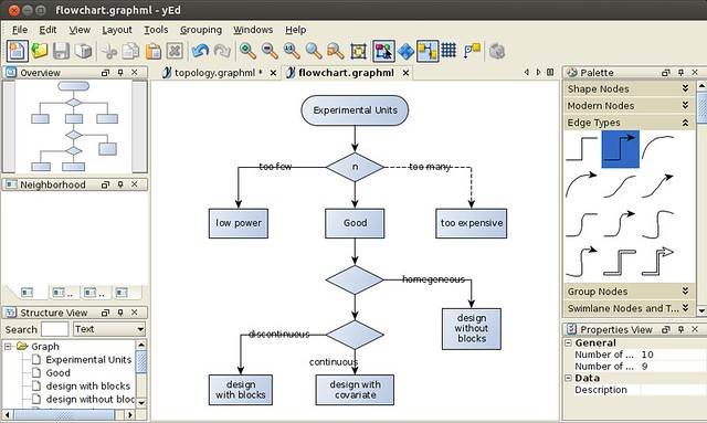 How to draw flowchart or diagram on Linux - Xmodulo