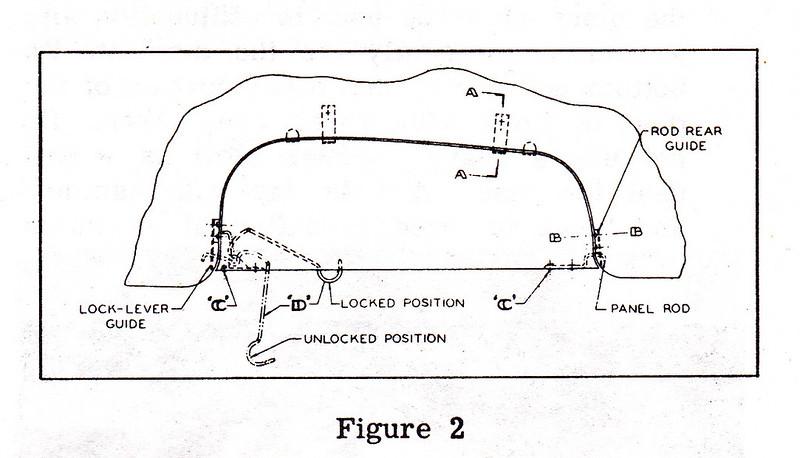 1952 chevy sedan turn signal wiring diagram