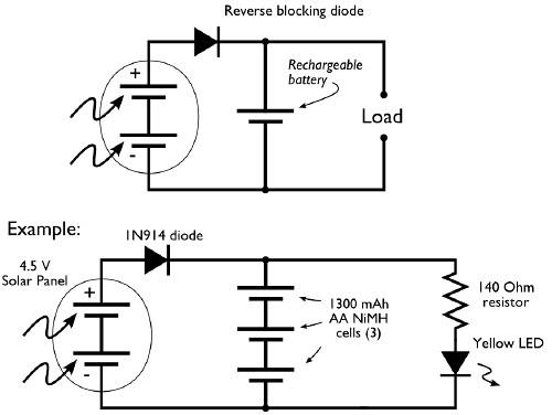 Simple Solar Circuits Evil Mad Scientist Laboratories