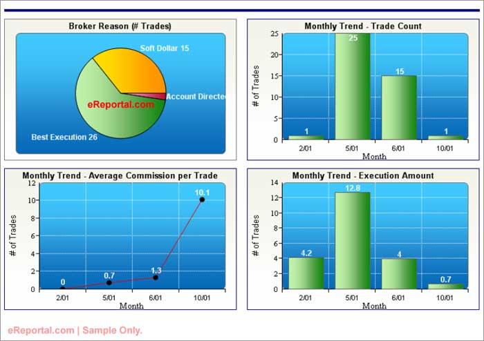Dashboard for Share broker \u2013 Trader Execution Dashboard \u2013 Dashboard Zone